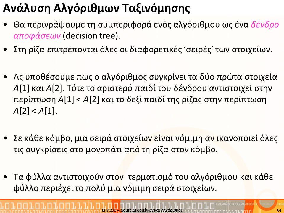 Ανάλυση Αλγόριθμων Ταξινόμησης Θα περιγράψουμε τη συμπεριφορά ενός αλγόριθμου ως ένα δένδρο αποφάσεων (decision tree). Στη ρίζα επιτρέπονται όλες οι δ