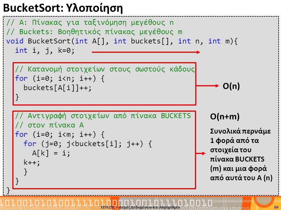 BucketSort: Υλοποίηση ΕΠΛ231 – Δομές Δεδομένων και Αλγόριθμοι69 // Α: Πίνακας για ταξινόμηση μεγέθους n // Buckets: Βοηθητικός πίνακας μεγέθους m void