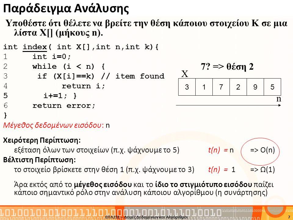 Παράδειγμα Ανάλυσης Υποθέστε ότι θέλετε να βρείτε την θέση κάποιου στοιχείου K σε μια λίστα Χ[] (μήκους n). int index( int X[],int n,int k){ 1 int i=0
