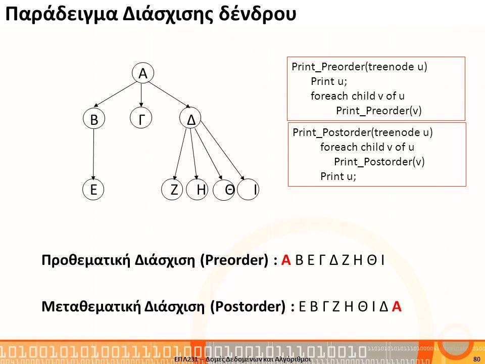 Παράδειγμα Διάσχισης δένδρου ΕΠΛ231 – Δομές Δεδομένων και Αλγόριθμοι80 A BΓΔ Ε Ζ Η Θ Ι Προθεματική Διάσχιση (Preorder) : Α Β Ε Γ Δ Ζ Η Θ Ι Μεταθεματικ