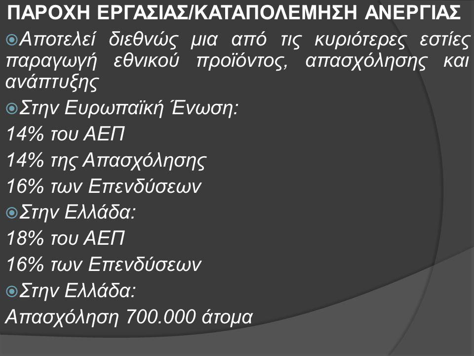 ΓΝΩΡΙΜΙΑ ΚΟΥΛΤΟΥΡΩΝ  ιστορία, ήθη, έθιμα, λαογραφία, τέχνη, κουλτούρα, γαστρονομία ενός λαού παραμένουν ζωντανοί «οργανισμοί» και διαδίδονται μέχρι ενός βαθμού στο εξωτερικό  Τουρίστες που επισκέπτονται την Ελλάδα μεταφέρουν τα δικά τους πολιτιστικά στοιχεία