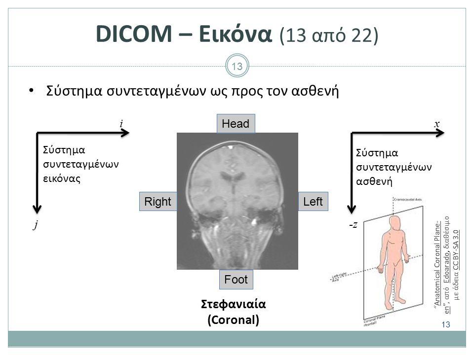 13 DICOM – Εικόνα (13 από 22) Σύστημα συντεταγμένων ως προς τον ασθενή RightLeft Head Foot Στεφανιαία (Coronal) 13 x -z-z i j Σύστημα συντεταγμένων ει