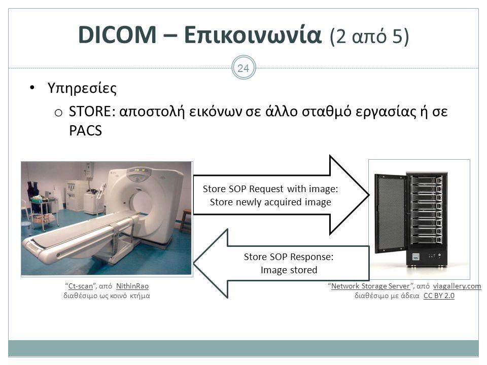 "24 DICOM – Επικοινωνία (2 από 5) Υπηρεσίες o STORE: αποστολή εικόνων σε άλλο σταθμό εργασίας ή σε PACS ""Network Storage Server"", από viagallery.com δι"