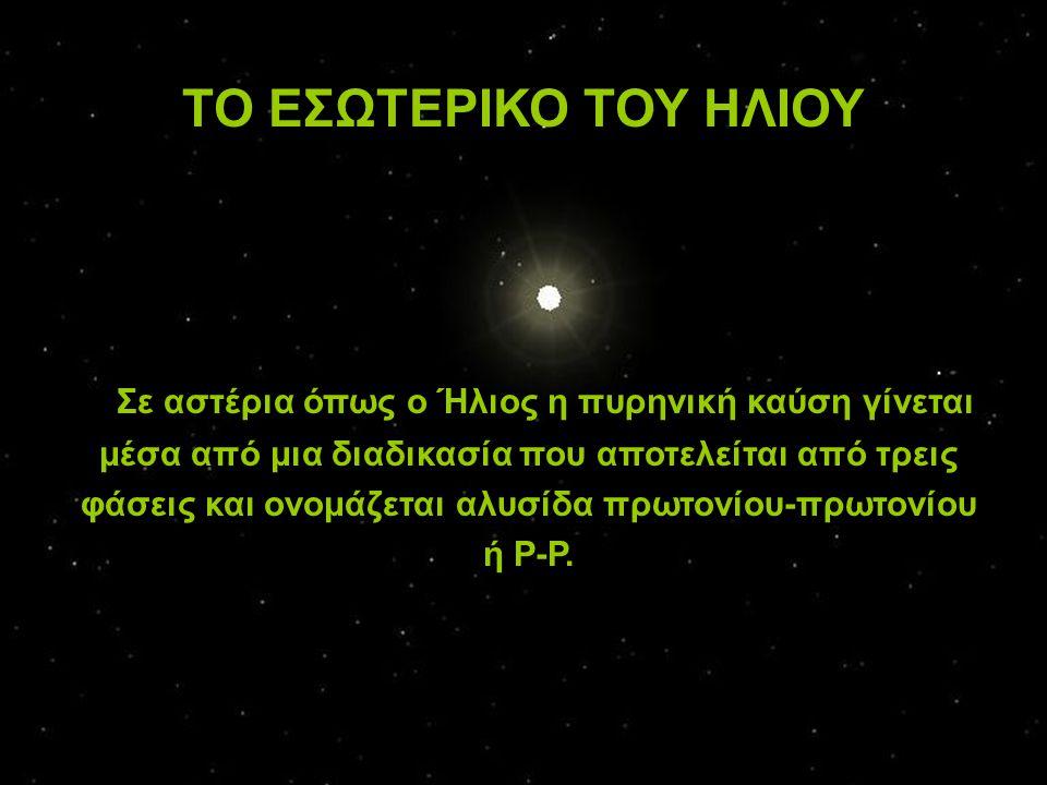 ΤΟ ΕΣΩΤΕΡΙΚΟ ΤΟΥ ΗΛΙΟΥ Σε αστέρια όπως ο Ήλιος η πυρηνική καύση γίνεται μέσα από μια διαδικασία που αποτελείται από τρεις φάσεις και ονομάζεται αλυσίδ