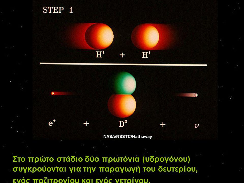 Στο πρώτο στάδιο δύο πρωτόνια (υδρογόνου) συγκρούονται για την παραγωγή του δευτερίου, ενός ποζιτρονίου και ενός νετρίνου.