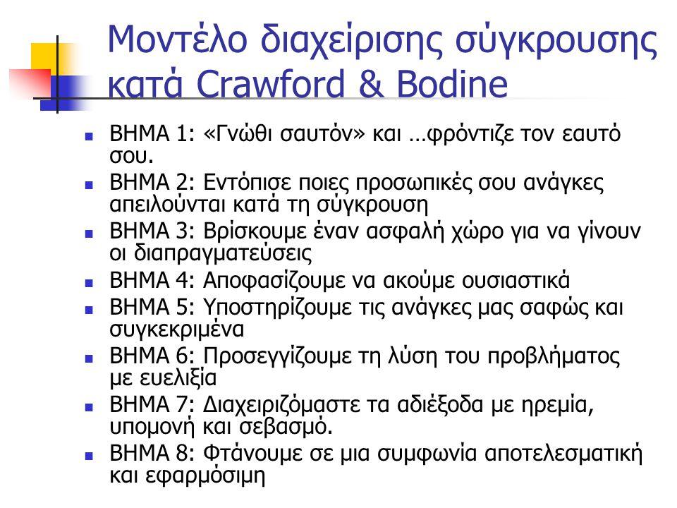 Μοντέλο διαχείρισης σύγκρουσης κατά Crawford & Bodine ΒΗΜΑ 1: «Γνώθι σαυτόν» και …φρόντιζε τον εαυτό σου. ΒΗΜΑ 2: Εντόπισε ποιες προσωπικές σου ανάγκε