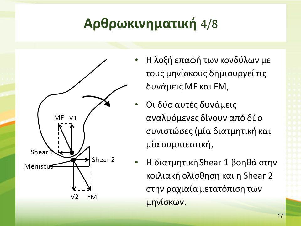 Αρθρωκινηματική 4/8 Η λοξή επαφή των κονδύλων με τους μηνίσκους δημιουργεί τις δυνάμεις MF και FM, Οι δύο αυτές δυνάμεις αναλυόμενες δίνουν από δύο συ