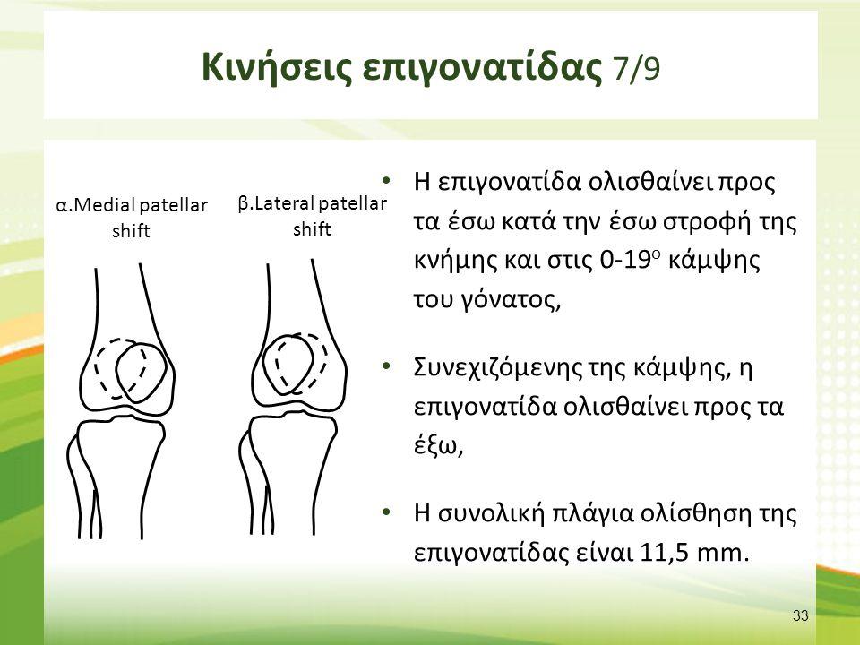 Κινήσεις επιγονατίδας 7/9 Η επιγονατίδα ολισθαίνει προς τα έσω κατά την έσω στροφή της κνήμης και στις 0-19 ο κάμψης του γόνατος, Συνεχιζόμενης της κά