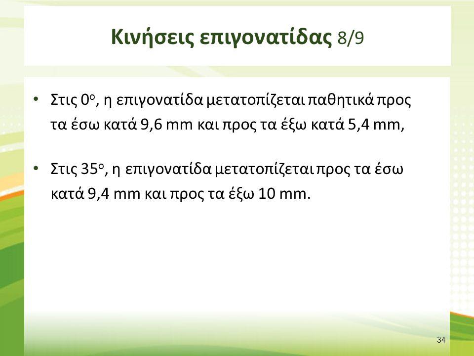 Κινήσεις επιγονατίδας 8/9 Στις 0 ο, η επιγονατίδα μετατοπίζεται παθητικά προς τα έσω κατά 9,6 mm και προς τα έξω κατά 5,4 mm, Στις 35 ο, η επιγονατίδα
