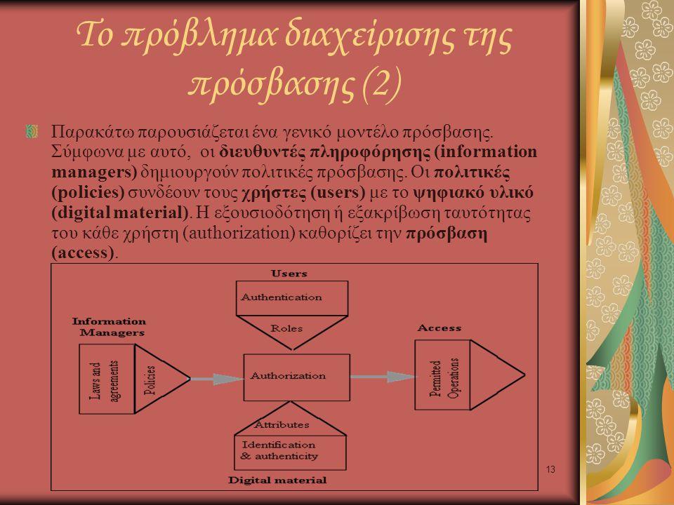 13 Το πρόβλημα διαχείρισης της πρόσβασης (2) Παρακάτω παρουσιάζεται ένα γενικό μοντέλο πρόσβασης.