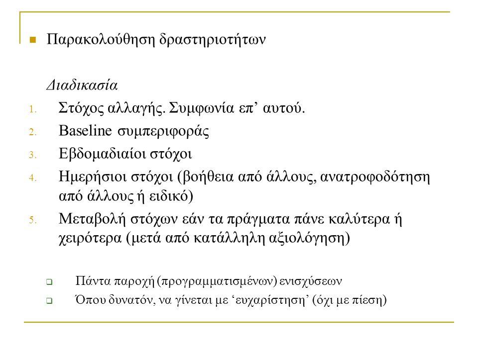Παρακολούθηση δραστηριοτήτων Διαδικασία 1.Στόχος αλλαγής.