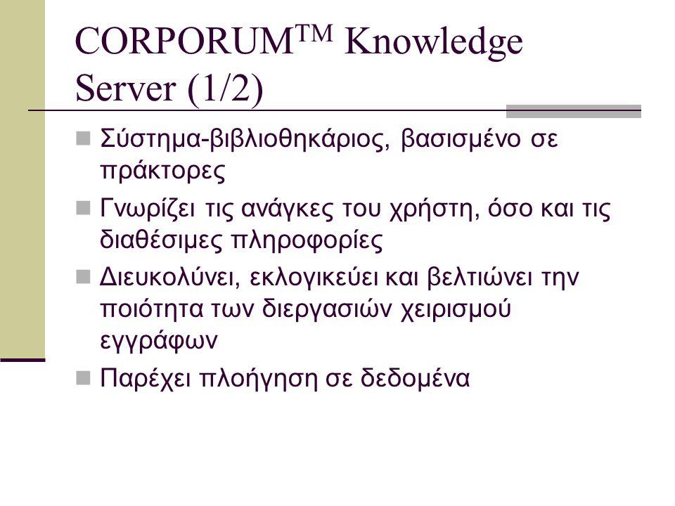 CORPORUM TM Knowledge Server (2/2) Επιτελεί τις εξής εργασίες: Διανομή ειδήσεων βασισμένη σε πράκτορες Αυτόματη δεικτοδότηση και κατηγοριοποίηση αποθηκευμένης πληροφορίας Εξελιγμένη έρευνα κειμένου Προσωποποίηση Αυτόματη εισαγωγή υπερσυνδέσμων Υποστήριξη εξαγωγής πληροφορίας (σε τοπικό δίκτυο, στο Διαδίκτυο κ.ά.)