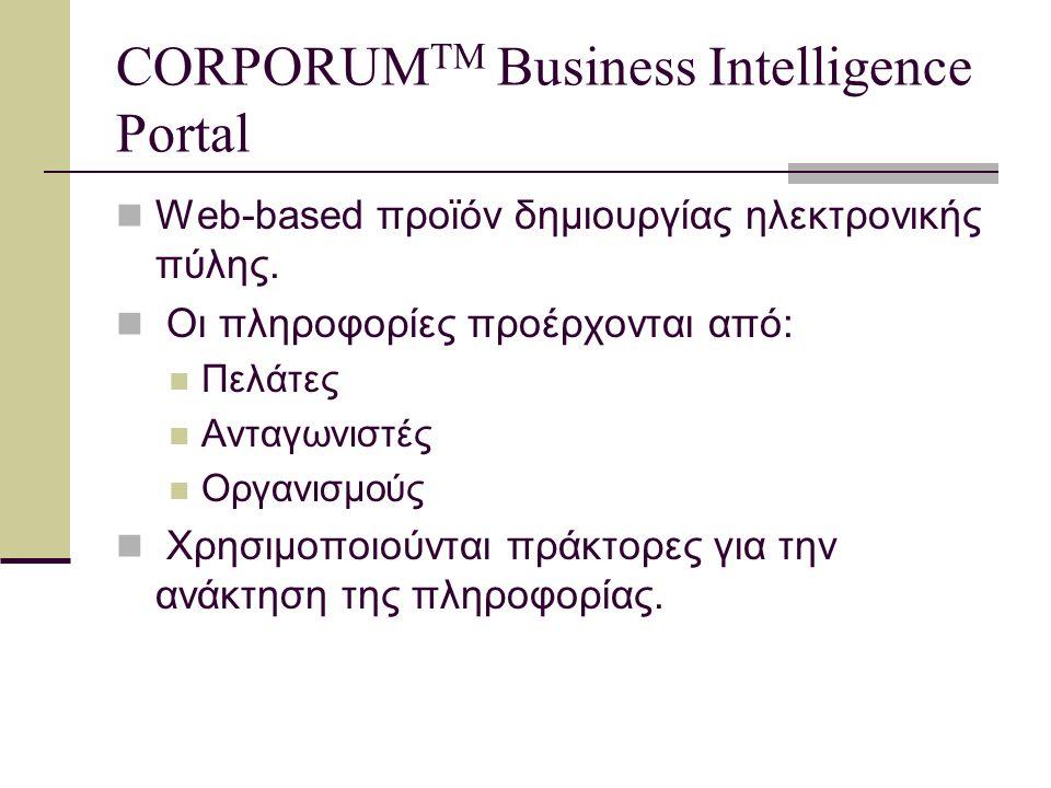 CORPORUM TM Business Intelligence Portal Η αναζήτηση βασίζεται σ' έ να συγκεκριμένο θέμα.