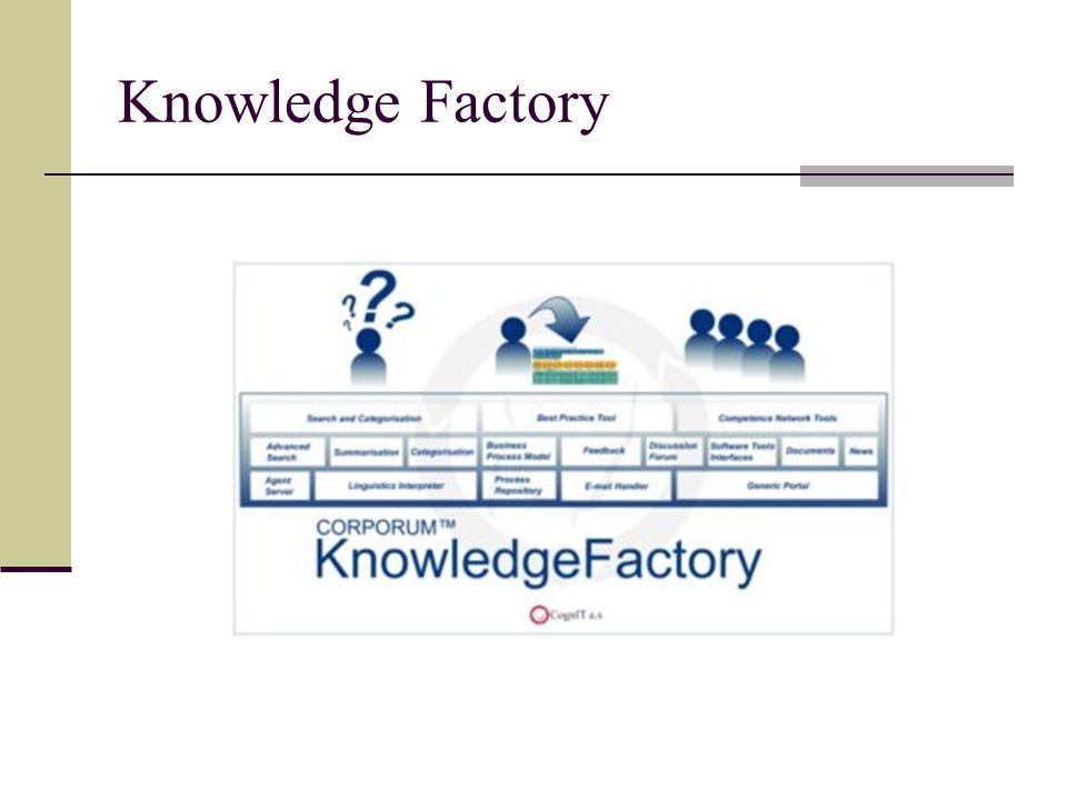 Εργαλείο για τη Διαχείριση Γνώσης σε ένα σύστημα Χρήσιμο για τη συντήρηση και αξιοποίηση αποθηκευμένης γνώσης Συνδέει χρήστες σε ολόκληρο τον κόσμο Απρόσκοπτη και εύκολη πρόσβαση σε πληροφορίες Κεντρικοποιημένες διαδικασίες διαχείρισης
