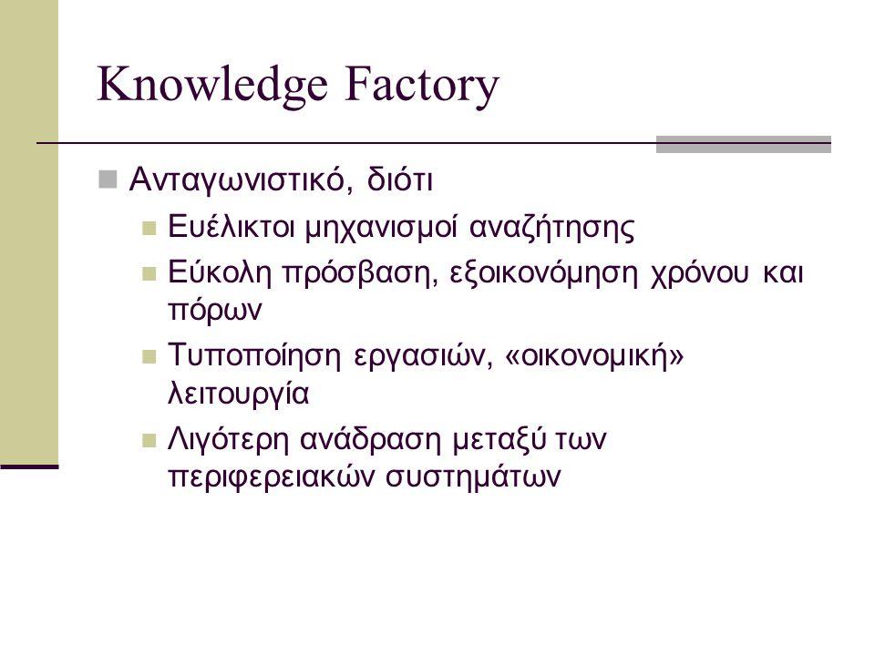Knowledge Factory Συμβατό με το πρότυπο ISO 9000 Παρέχει πλήρη τεκμηρίωση Πελάτης: Norsk Hydro, παραγωγός αλουμινίου