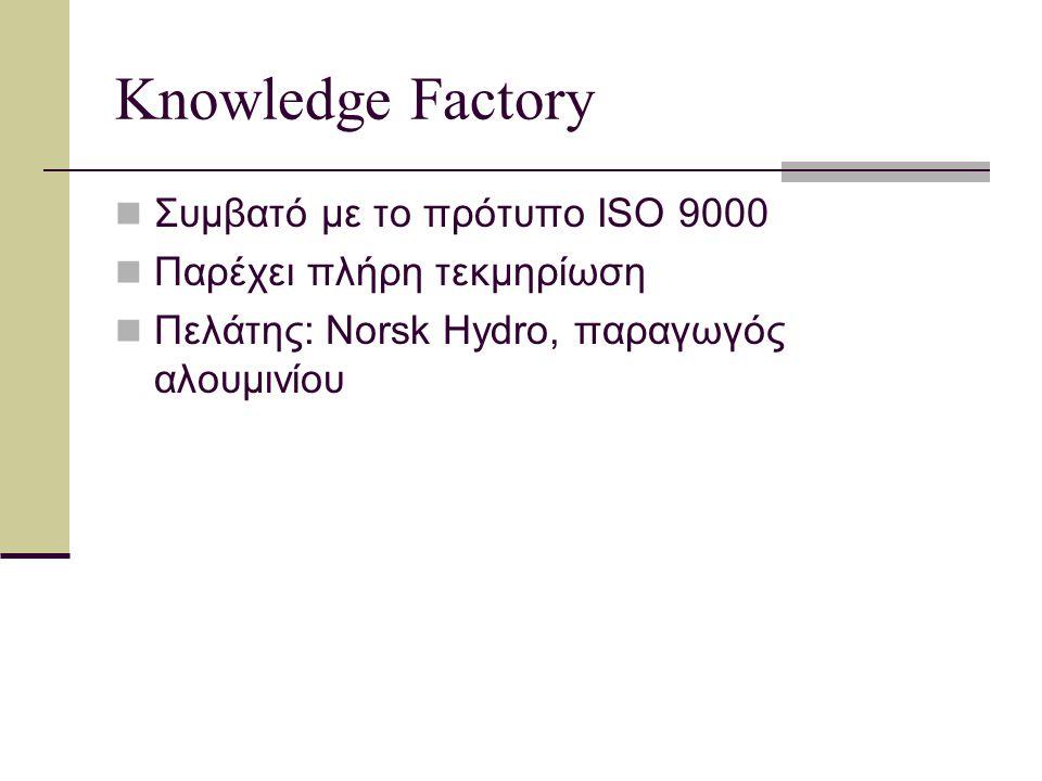 Knowledge Factory: Πώς λειτουργεί Αποτελείται από δυο τμήματα: τη βάση δεδομένων του μοντέλου επεξεργασίας (Process Model Database, PMD) τον εξυπηρετητή γνώσης του CORPORUM™ (CORPORUM™ Knowledge Server).