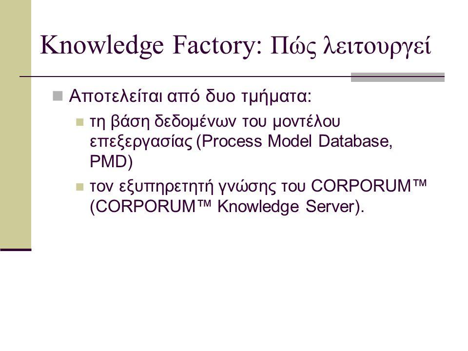 Process Model Database (PMD) Αποτελεί το κεντρικό τμήμα του συστήματος Ελέγχει τις διαδικασίες που εκτελούνται στα διάφορα τμήματα της εταιρίας Οργανώνει και φυλάσσει τις πληροφορίες τους.
