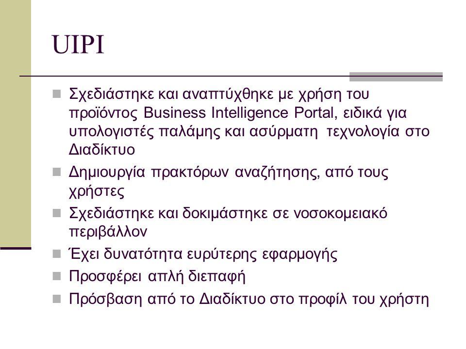 UIPI: Συνεργάτες Ostfold Research Foundation Hogskolen i Ostfold Communicate a.s.