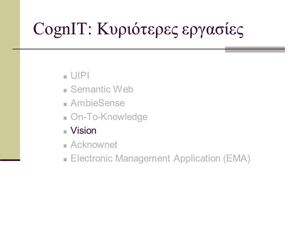 Vision (1/2) Δραστηριότητες στον τομέα της οργανωτικής διαχείρισης γνώσης Παρουσίαση τεχνολογιών για προσπέλαση γνώσης εξαρτώμενη: Από το περιεχόμενο (context-dependent) Τις απαιτήσεις του χρήστη (personalized)