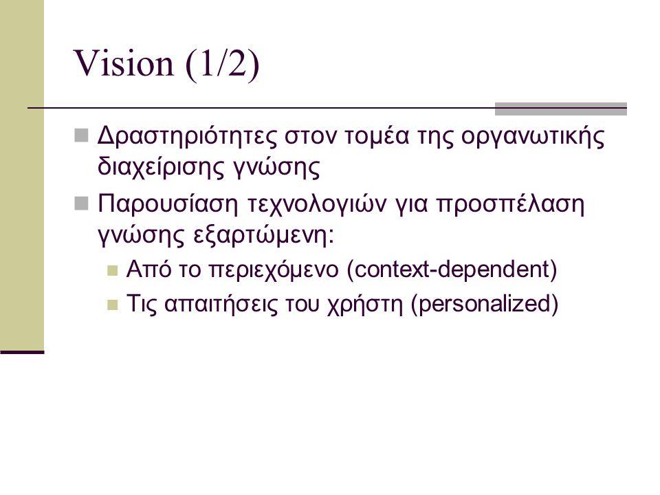 Vision (2/2) Οι τεχνικές θα εξαχθούν από: Οντολογίες & Σημασιολογικό Δίκτυο Ανακάλυψη γνώσης & Επιχειρησιακή Νοημοσύνη (Knowledge Discovery & Business Intelligence) Mobility Διεργασίες & ομάδες (Processes & Groupware)