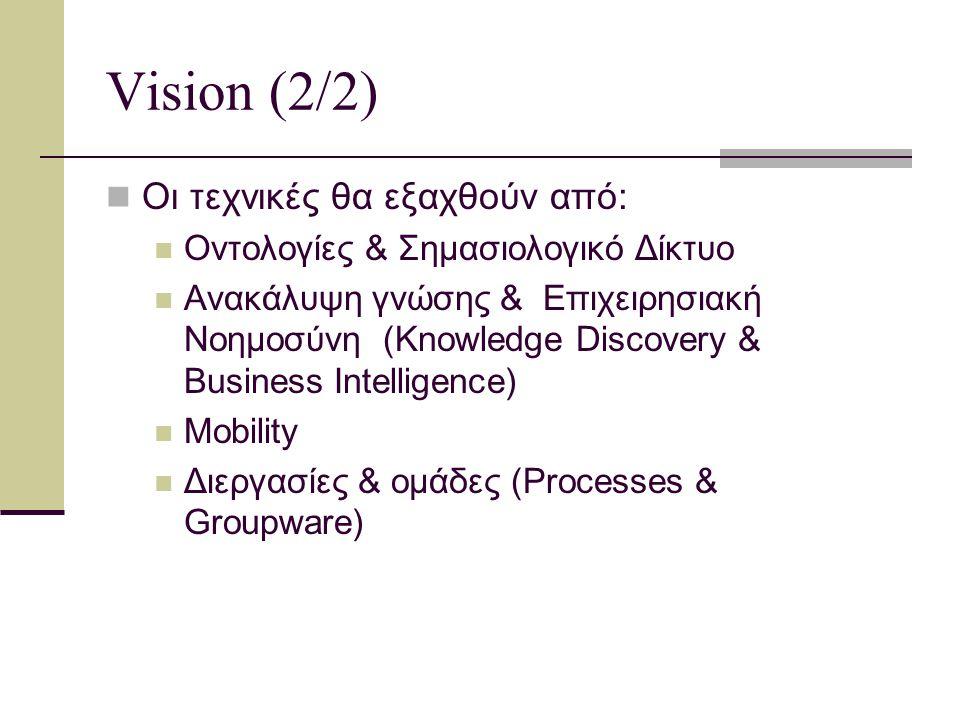 Vision: Συνεργάτες Forschungszentrum Informatik (FZI), Γερμανία British Telecom, Ηνωμένο Βασίλειο Sirma CAS Software AG, Γερμανία Εθνικό Μετσόβιο Πολυτεχνείο (ΕΜΠ), Ελλάδα IDP, Βρυξέλλες – Βέλγιο