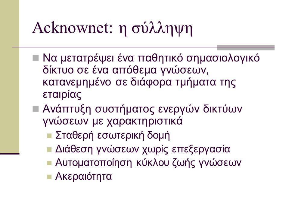 Acknownet:στόχοι Ανάπτυξη εφαρμογών πάνω στην πλατφόρμα του Acknownet Εφαρμογή του AKM σε διαφορετικούς οργανισμούς και μελέτη των αποτελεσμάτων Διασπορά στο ευρύτερο επιστημονικό και βιομηχανικό κοινό Ολοκλήρωση τον Απρίλιο του 2002