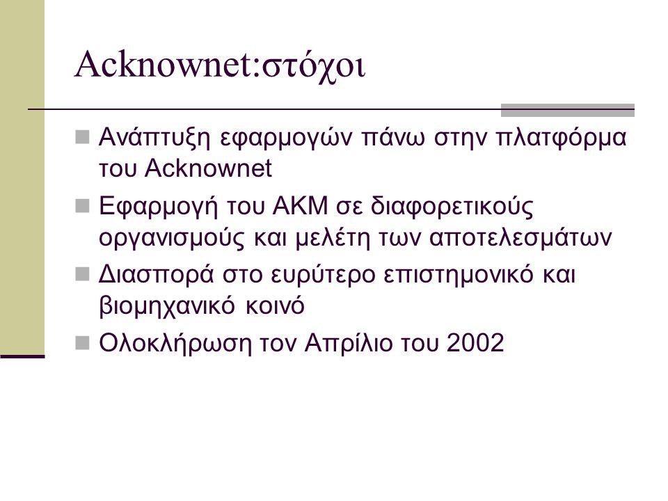 Acknownet: Συνεργάτες Tupai Systems Ltd.