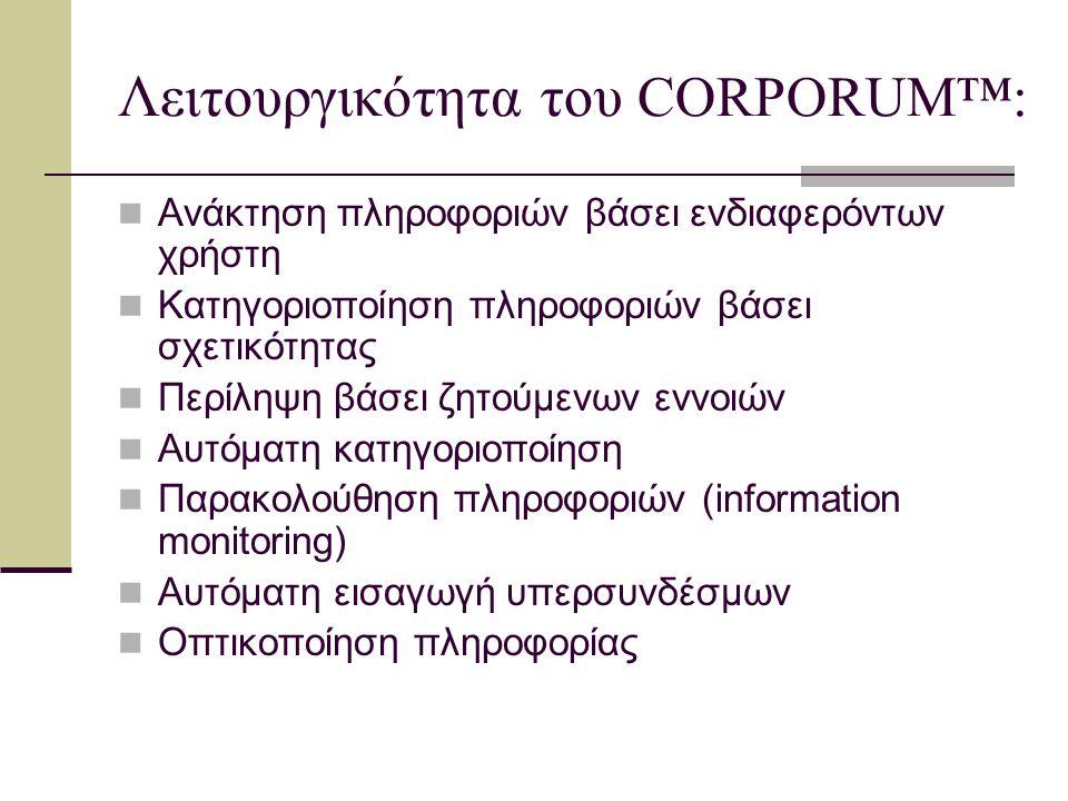CORPORUM™