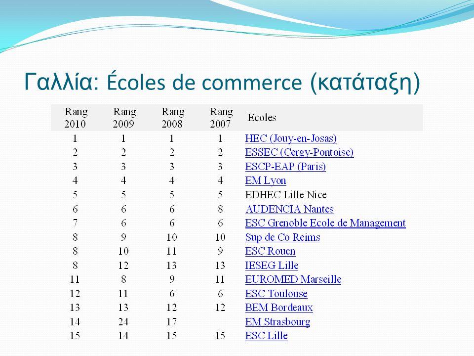 Γαλλία: Écoles de commerce (κατάταξη)