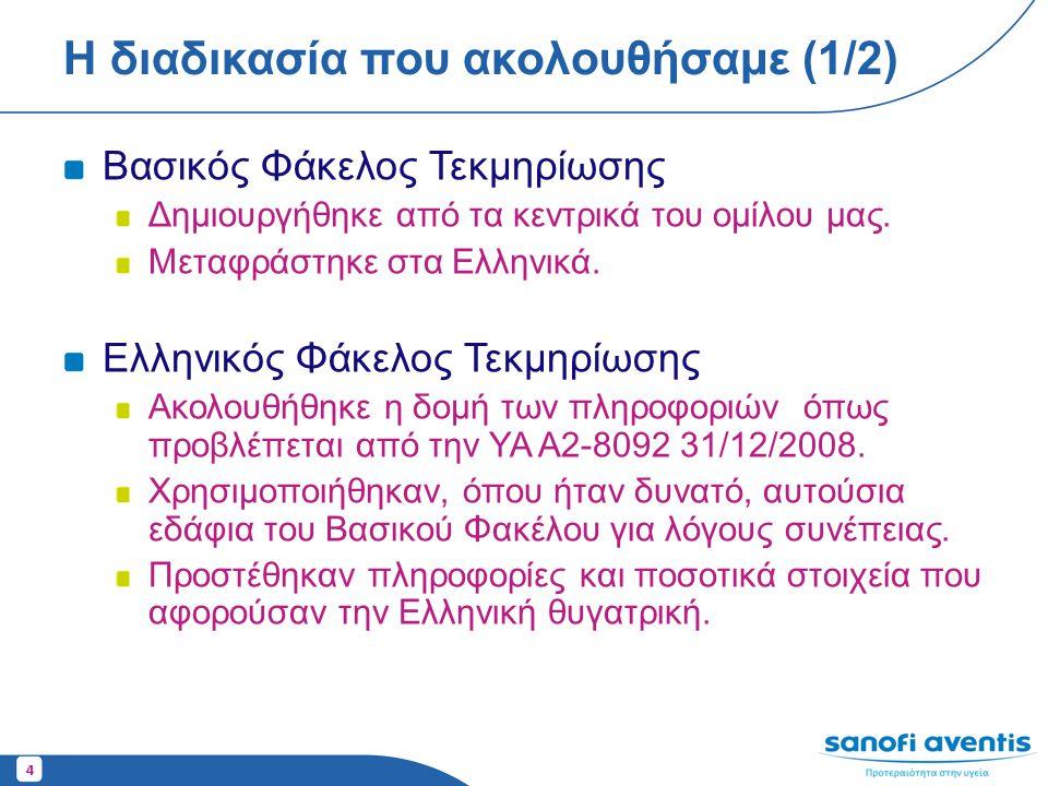 4 Η διαδικασία που ακολουθήσαμε (1/2) Βασικός Φάκελος Τεκμηρίωσης Δημιουργήθηκε από τα κεντρικά του ομίλου μας. Μεταφράστηκε στα Ελληνικά. Ελληνικός Φ