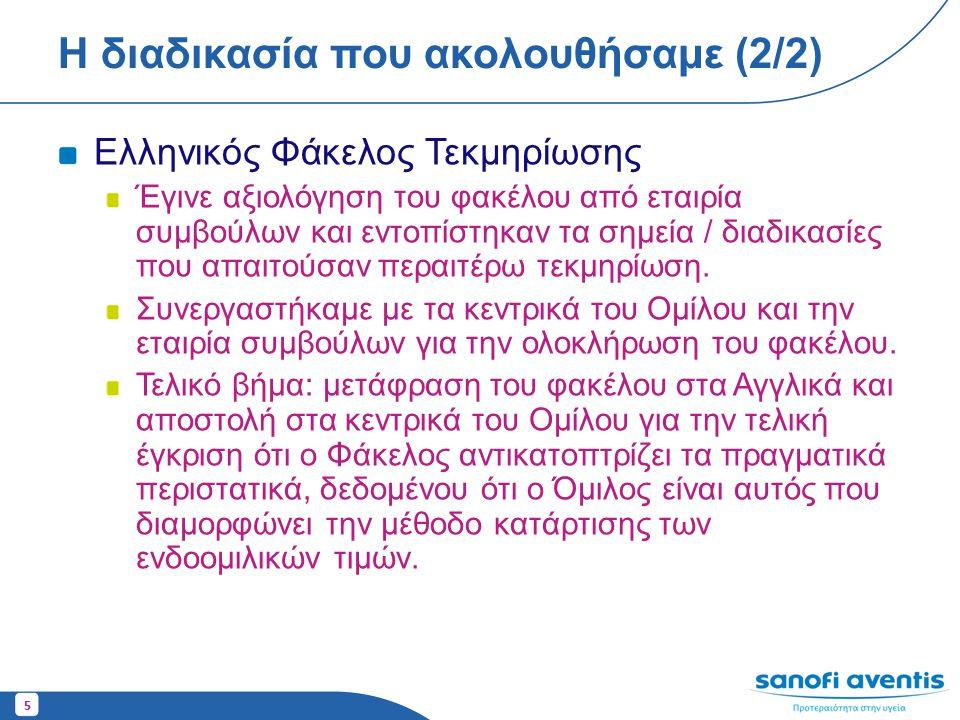 5 Η διαδικασία που ακολουθήσαμε (2/2) Ελληνικός Φάκελος Τεκμηρίωσης Έγινε αξιολόγηση του φακέλου από εταιρία συμβούλων και εντοπίστηκαν τα σημεία / δι