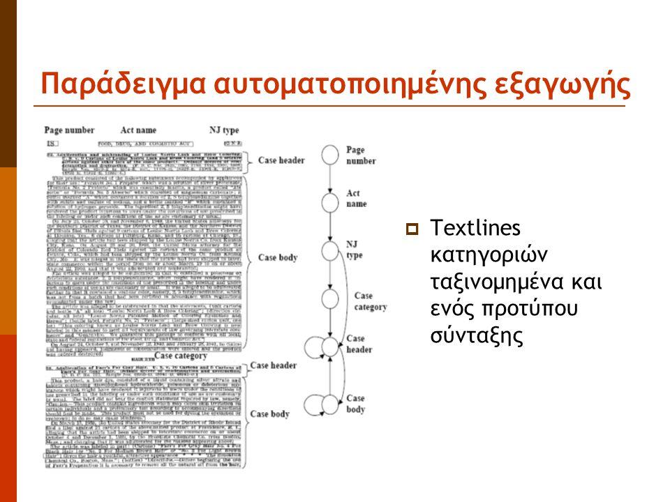 Παράδειγμα αυτοματοποιημένης εξαγωγής  Textlines κατηγοριών ταξινομημένα και ενός προτύπου σύνταξης