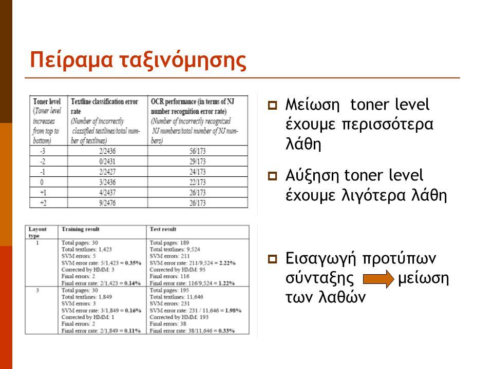 Πείραμα ταξινόμησης  Μείωση toner level έχουμε περισσότερα λάθη  Αύξηση toner level έχουμε λιγότερα λάθη  Εισαγωγή προτύπων σύνταξης μείωση των λαθών