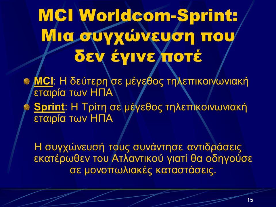 15 MCI Worldcom-Sprint: Μια συγχώνευση που δεν έγινε ποτέ ΜCI: Η δεύτερη σε μέγεθος τηλεπικοινωνιακή εταιρία των ΗΠΑ Sprint: Η Τρίτη σε μέγεθος τηλεπικοινωνιακή εταιρία των ΗΠΑ Η συγχώνευσή τους συνάντησε αντιδράσεις εκατέρωθεν του Ατλαντικού γιατί θα οδηγούσε σε μονοπωλιακές καταστάσεις.