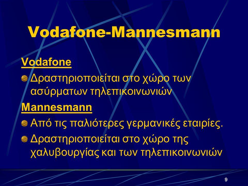 9 Vodafone-Mannesmann Vodafone Δραστηριοποιείται στο χώρο των ασύρματων τηλεπικοινωνιών Mannesmann Από τις παλιότερες γερμανικές εταιρίες.