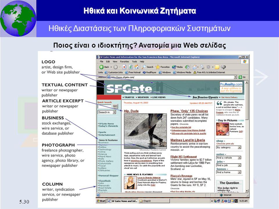 Ηθικά και Κοινωνικά Ζητήματα 5.30 Ηθικές Διαστάσεις των Πληροφοριακών Συστημάτων Ποιος είναι ο ιδιοκτήτης? Ανατομία μια Web σελίδας