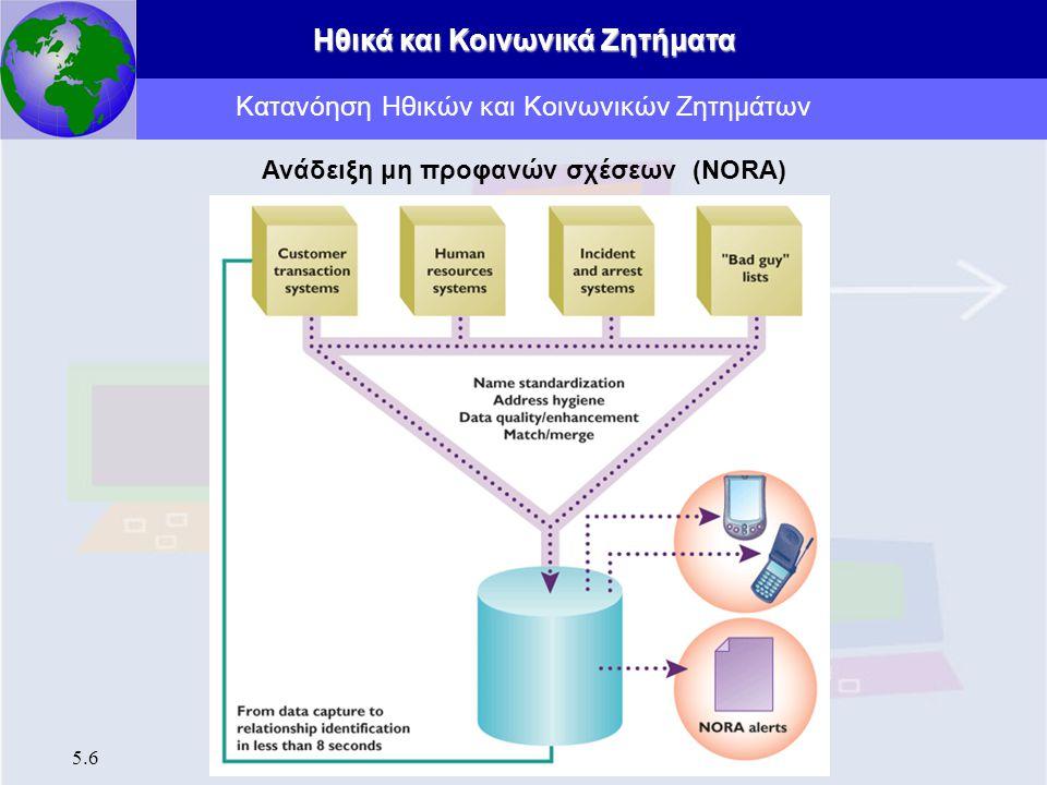 Ηθικά και Κοινωνικά Ζητήματα 5.6 Κατανόηση Ηθικών και Κοινωνικών Ζητημάτων Ανάδειξη μη προφανών σχέσεων (NORA)