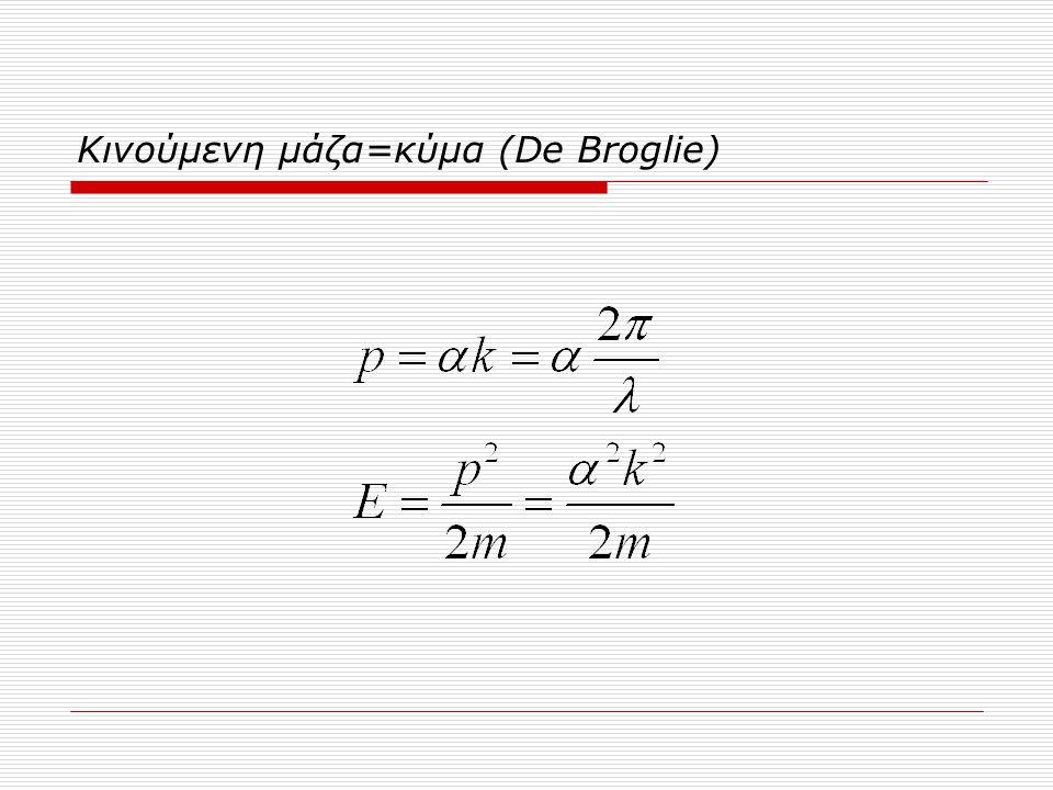 Κινούμενη μάζα=κύμα (De Broglie)