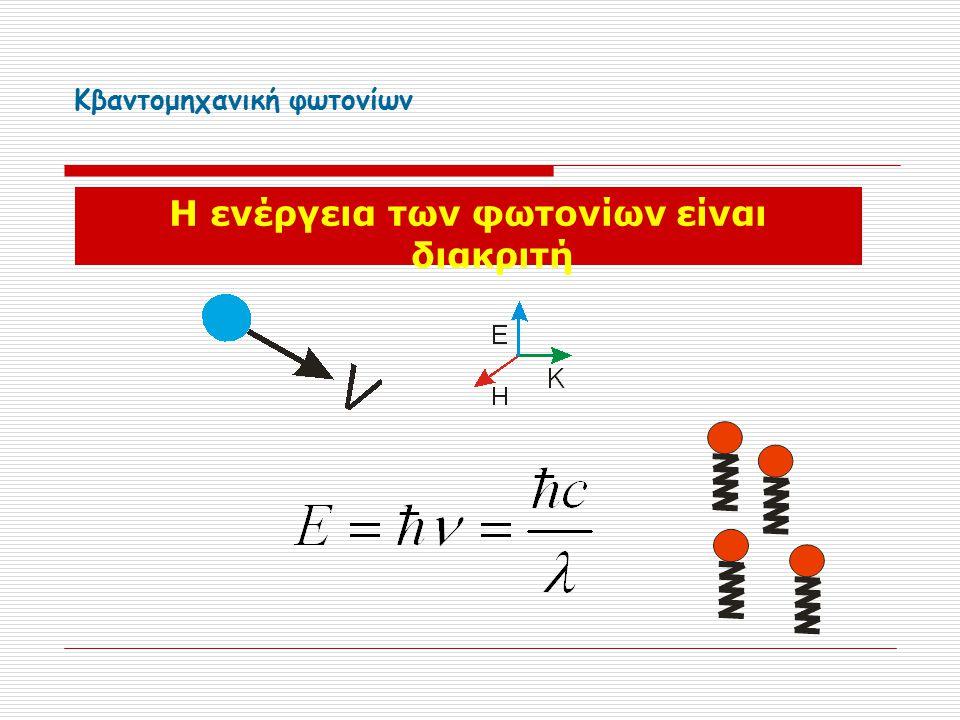 Κβαντομηχανική φωτονίων Η ενέργεια των φωτονίων είναι διακριτή