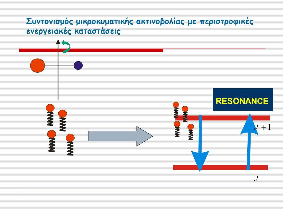 Συντονισμός μικροκυματικής ακτινοβολίας με περιστροφικές ενεργειακές καταστάσεις RESONANCE