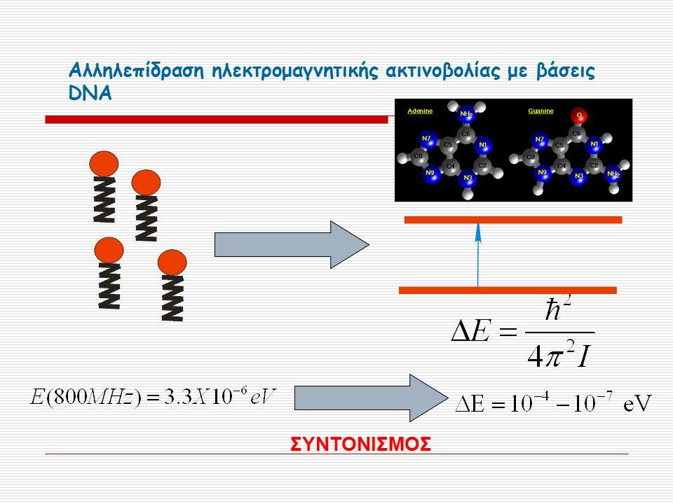 Αλληλεπίδραση ηλεκτρομαγνητικής ακτινοβολίας με βάσεις DNA ΣΥΝΤΟΝΙΣΜΟΣ
