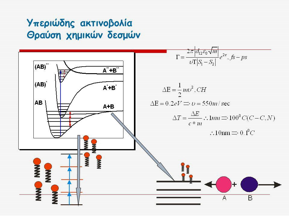 Υπεριώδης ακτινοβολία Θραύση χημικών δεσμών
