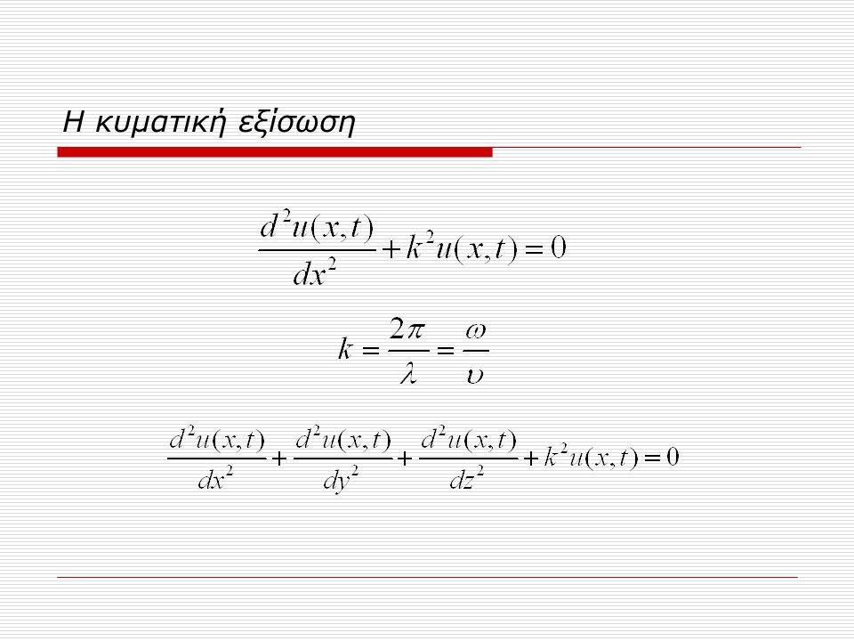 Η κυματική εξίσωση