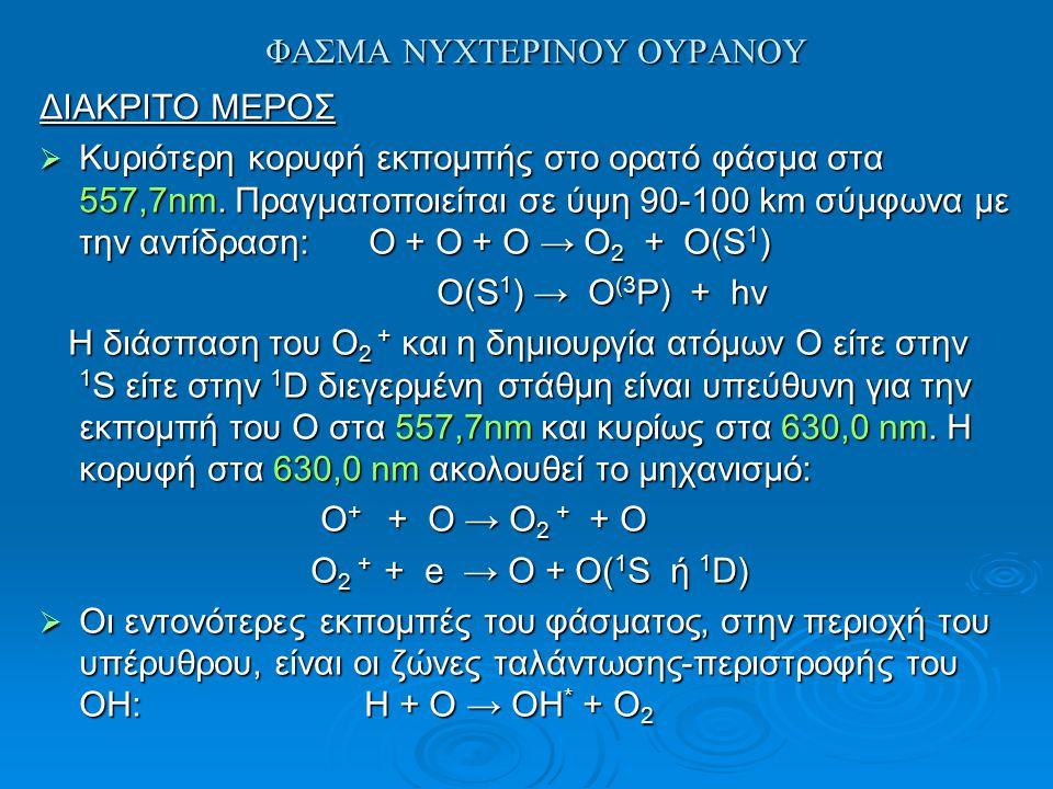 ΦΑΣΜΑ ΝΥΧΤΕΡΙΝΟΥ ΟΥΡΑΝΟΥ ΦΑΣΜΑ ΝΥΧΤΕΡΙΝΟΥ ΟΥΡΑΝΟΥ  Η διπλή γραμμή του Na στα 589,0 nm και στα 589,6 nm ακολουθεί το μηχανισμό: NaO + O → Na( 2 P) + O 2 NaO + O → Na( 2 P) + O 2 ΣΥΝΕΧΕΣ ΜΕΡΟΣ  Οφείλεται σε διάφορους μηχανισμούς, όπως ο σχηματισμός ΝΟ 2 : NO + O → NO 2 + hv NO + O → NO 2 + hv Κορυφές του Ν στα 519,8 nm και 520,1 nm.