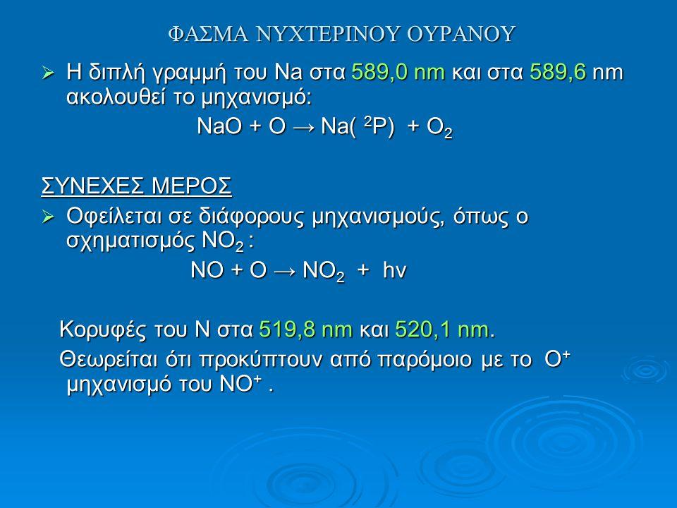 ΦΑΣΜΑ ΝΥΧΤΕΡΙΝΟΥ ΟΥΡΑΝΟΥ ΦΑΣΜΑ ΝΥΧΤΕΡΙΝΟΥ ΟΥΡΑΝΟΥ  Η διπλή γραμμή του Na στα 589,0 nm και στα 589,6 nm ακολουθεί το μηχανισμό: NaO + O → Na( 2 P) + O