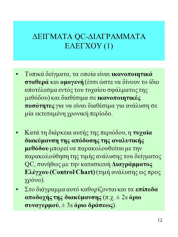 12 ΔΕΙΓΜΑΤΑ QC-ΔΙΑΓΡΑΜΜΑΤΑ ΕΛΕΓΧΟΥ (1) Τυπικά δείγματα, τα οποία είναι ικανοποιητικά σταθερά και ομογενή (έτσι ώστε να δίνουν το ίδιο αποτέλεσμα εντός