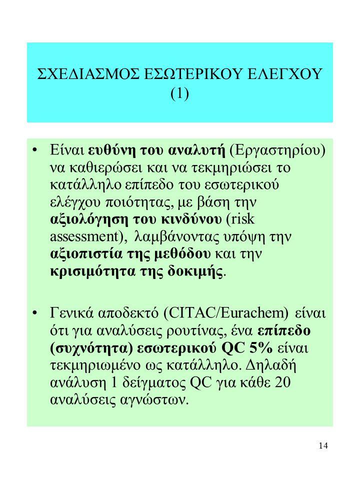 14 ΣΧΕΔΙΑΣΜΟΣ ΕΣΩΤΕΡΙΚΟΥ ΕΛΕΓΧΟΥ (1) Είναι ευθύνη του αναλυτή (Εργαστηρίου) να καθιερώσει και να τεκμηριώσει το κατάλληλο επίπεδο του εσωτερικού ελέγχ