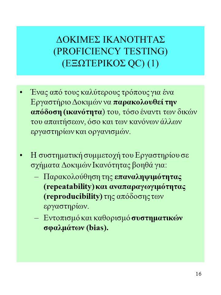 16 ΔΟΚΙΜΕΣ ΙΚΑΝΟΤΗΤΑΣ (PROFICIENCY TESTING) (ΕΞΩΤΕΡΙΚΟΣ QC) (1) Ένας από τους καλύτερους τρόπους για ένα Εργαστήριο Δοκιμών να παρακολουθεί την απόδοσ