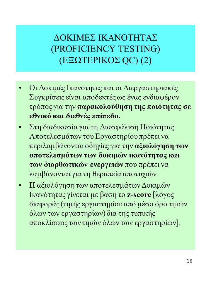 18 ΔΟΚΙΜΕΣ ΙΚΑΝΟΤΗΤΑΣ (PROFICIENCY TESTING) (ΕΞΩΤΕΡΙΚΟΣ QC) (2) Οι Δοκιμές Ικανότητες και οι Διεργαστηριακές Συγκρίσεις είναι αποδεκτές ως ένας ενδιαφ