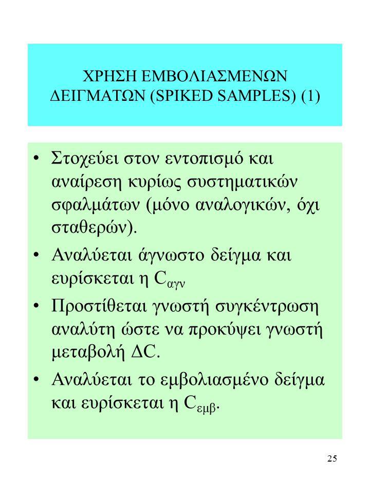 25 ΧΡΗΣΗ ΕΜΒΟΛΙΑΣΜΕΝΩΝ ΔΕΙΓΜΑΤΩΝ (SPIKED SAMPLES) (1) Στοχεύει στον εντοπισμό και αναίρεση κυρίως συστηματικών σφαλμάτων (μόνο αναλογικών, όχι σταθερώ